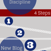 The 4 Progressive Steps of Employee Disciplinary Action infographic