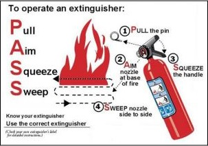 PASS Fire Extinguisher