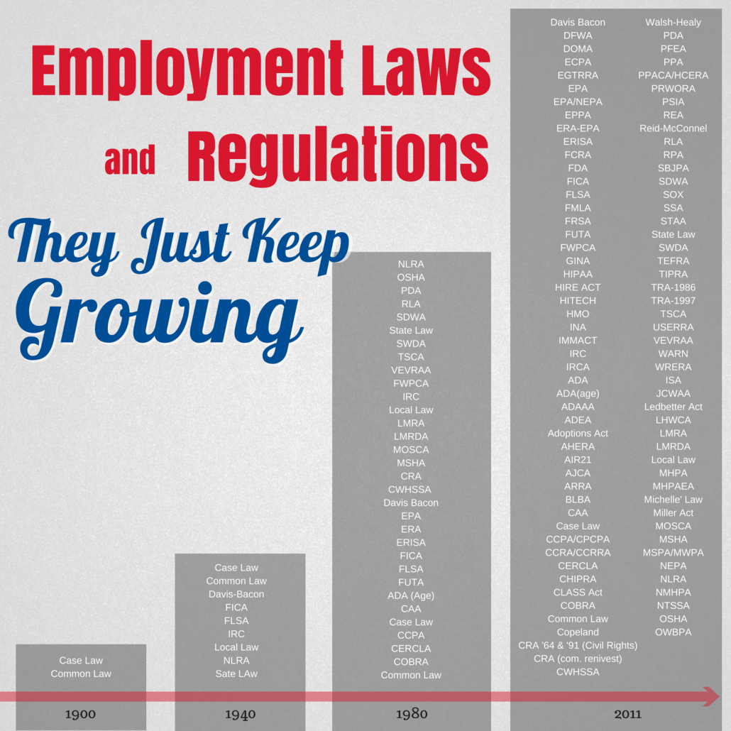 employment laws keep growing