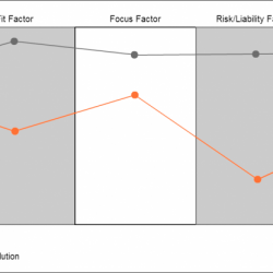 Value-rating-graph-5-factor